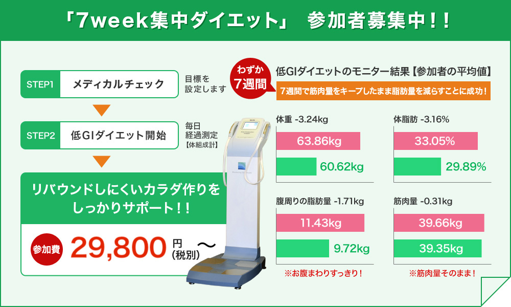「7week集中ダイエット」参加者募集中!!